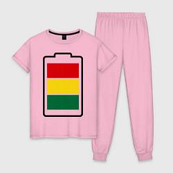 Пижама хлопковая женская Happy Battary цвета светло-розовый — фото 1